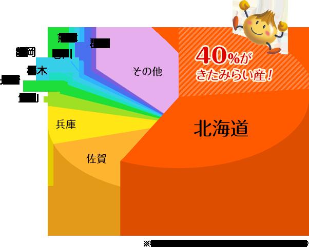 【鉄道】北海道新幹線の予約率が大不振 予約率がいまだ25% 年間50億円の赤字も見込まれる★4 [無断転載禁止]©2ch.net YouTube動画>7本 ->画像>89枚