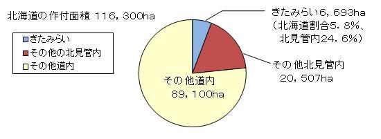 小麦紹介-04